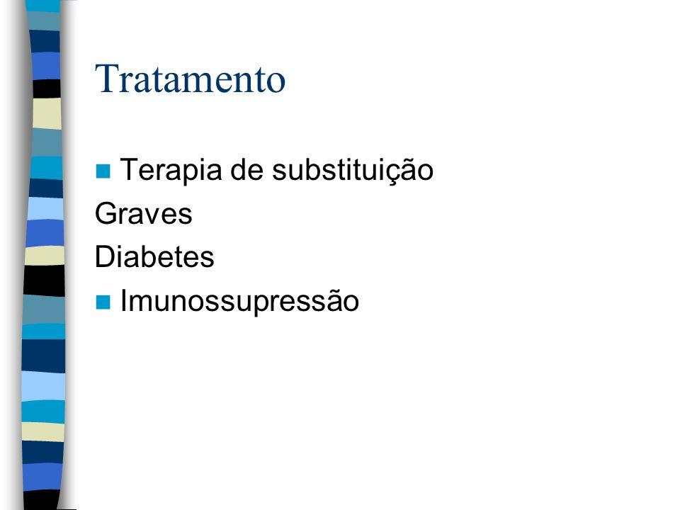 Tratamento Terapia de substituição Graves Diabetes Imunossupressão