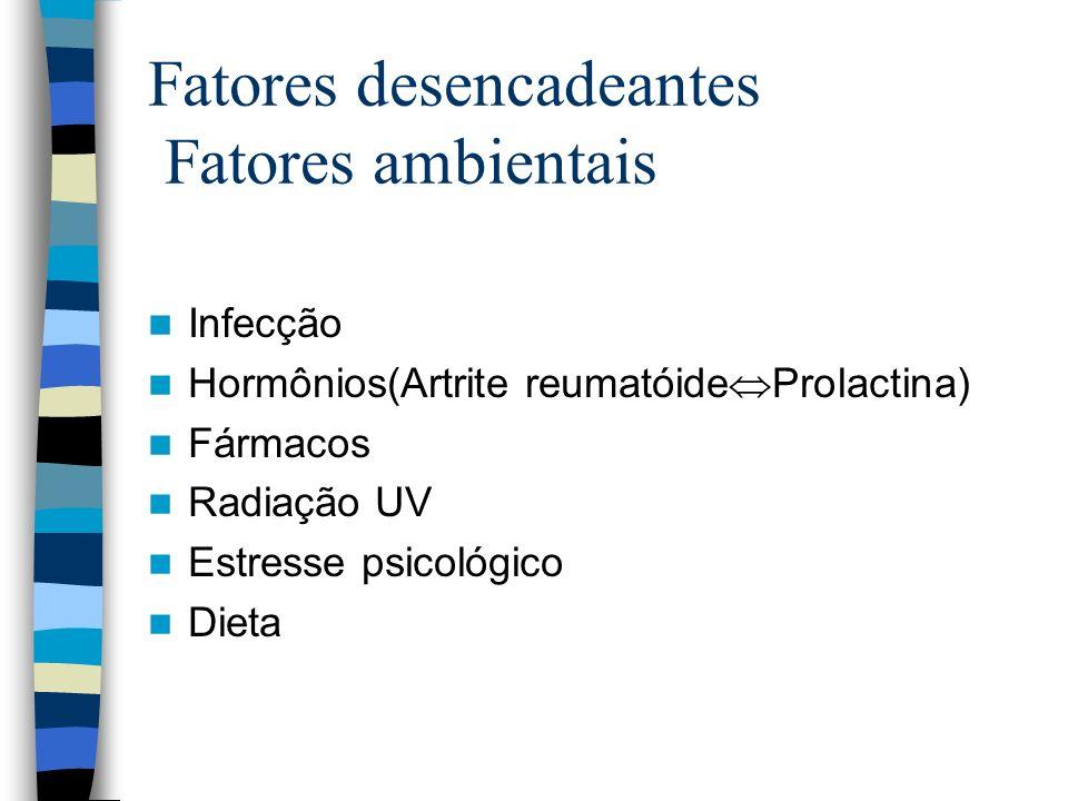 Fatores desencadeantes Fatores ambientais Infecção Hormônios(Artrite reumatóide Prolactina) Fármacos Radiação UV Estresse psicológico Dieta