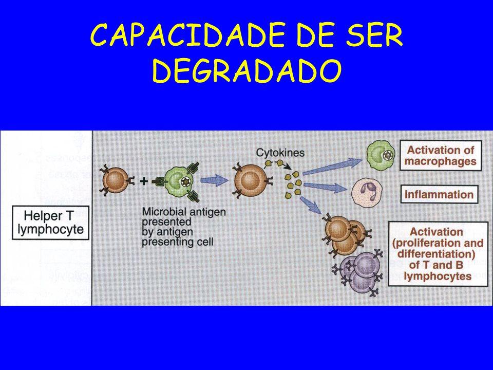CAPACIDADE DE SER DEGRADADO