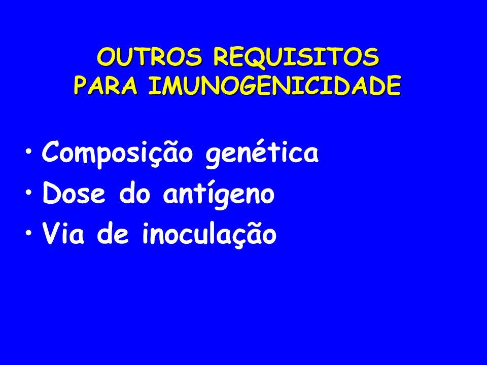 OUTROS REQUISITOS PARA IMUNOGENICIDADE Composição genética Dose do antígeno Via de inoculação