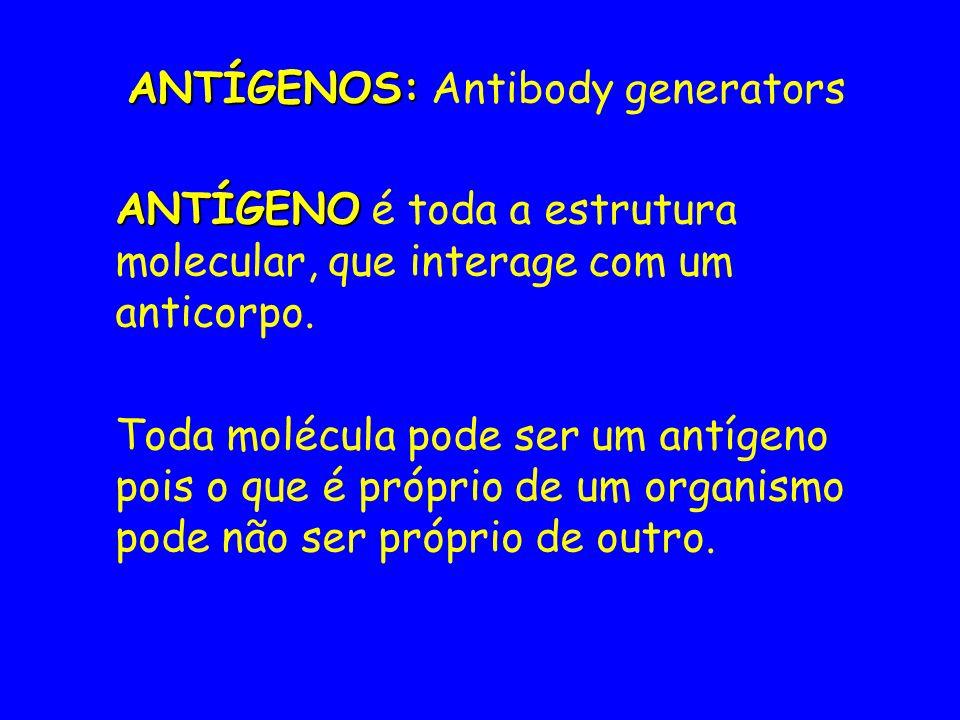ANTÍGENO ANTÍGENO é toda a estrutura molecular, que interage com um anticorpo. Toda molécula pode ser um antígeno pois o que é próprio de um organismo