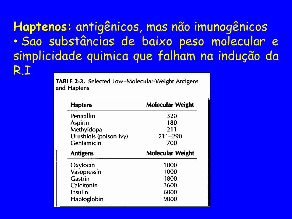 Haptenos: Haptenos: antigênicos, mas não imunogênicos Sao substâncias de baixo peso molecular e simplicidade quimica que falham na indução da R.I