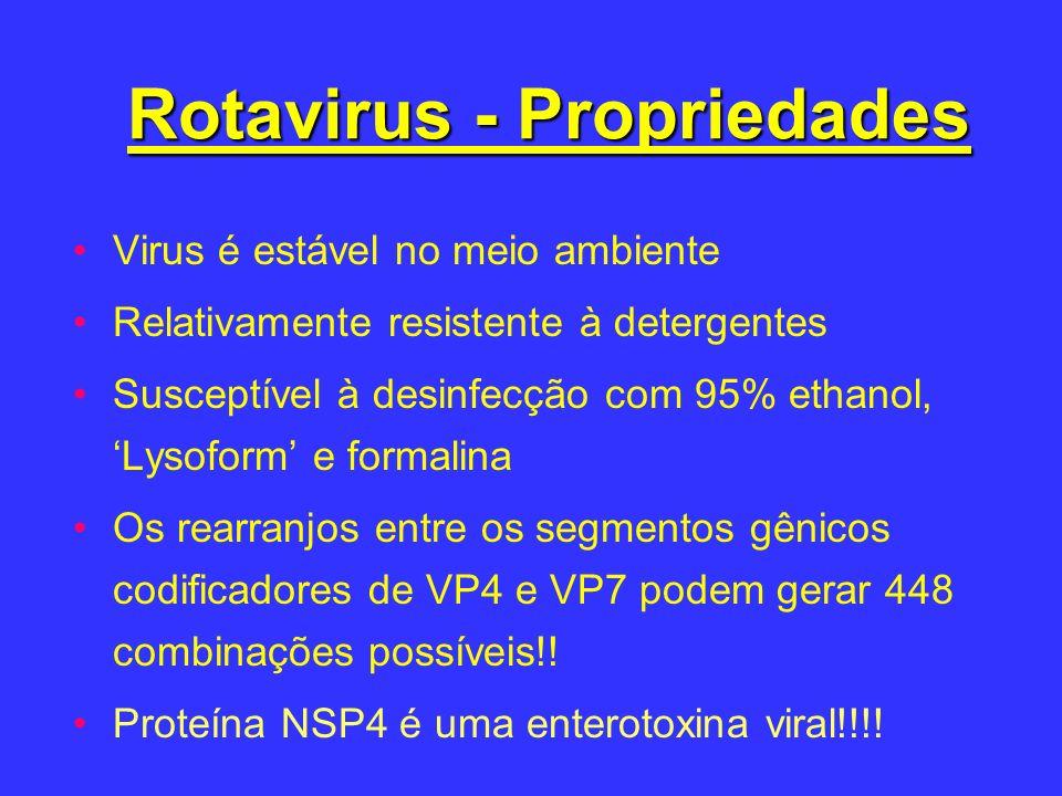 Rotavirus - Propriedades Virus é estável no meio ambiente Relativamente resistente à detergentes Susceptível à desinfecção com 95% ethanol, Lysoform e