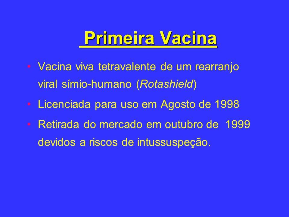Primeira Vacina Primeira Vacina Vacina viva tetravalente de um rearranjo viral símio-humano (Rotashield) Licenciada para uso em Agosto de 1998 Retirad