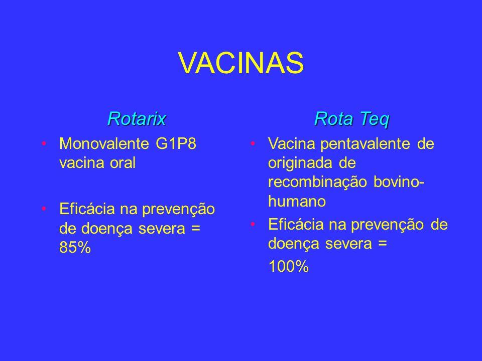 VACINAS Rotarix Monovalente G1P8 vacina oral Eficácia na prevenção de doença severa = 85% Rota Teq Vacina pentavalente de originada de recombinação bo