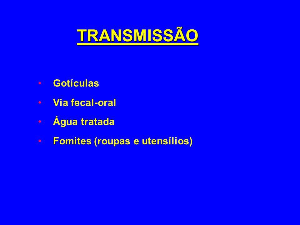 TRANSMISSÃO Gotículas Via fecal-oral Água tratada Fomites (roupas e utensílios)