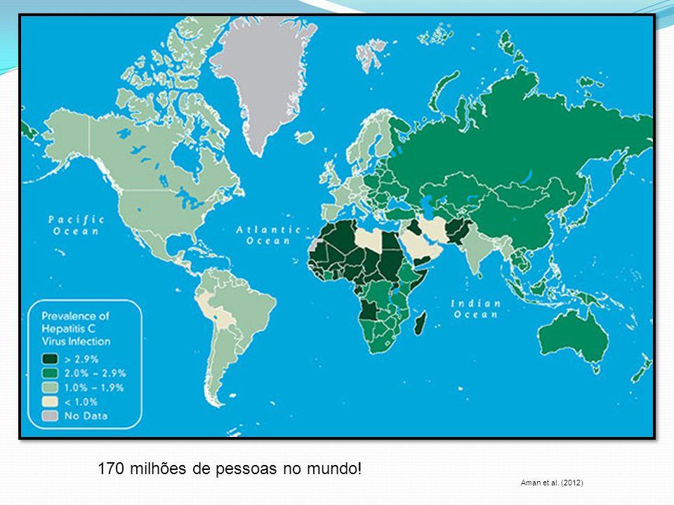 170 milhões de pessoas no mundo! Aman et al. (2012)