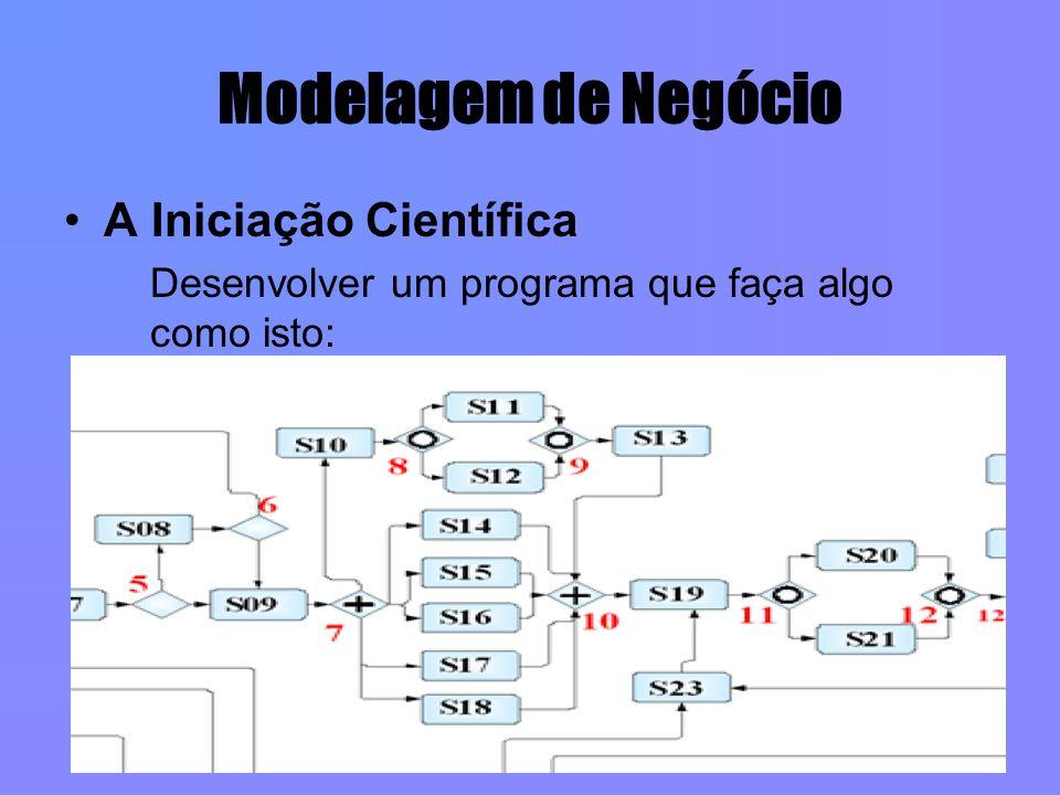 Modelagem de Negócio A Iniciação Científica Desenvolver um programa que faça algo como isto: