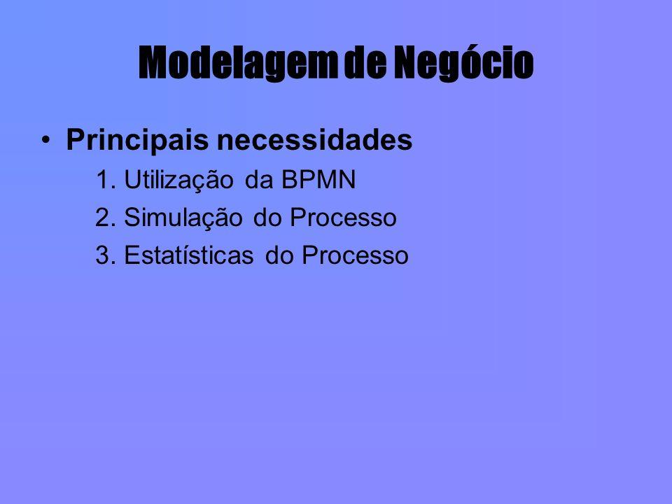 Modelagem de Negócio Principais necessidades 1. Utilização da BPMN 2. Simulação do Processo 3. Estatísticas do Processo