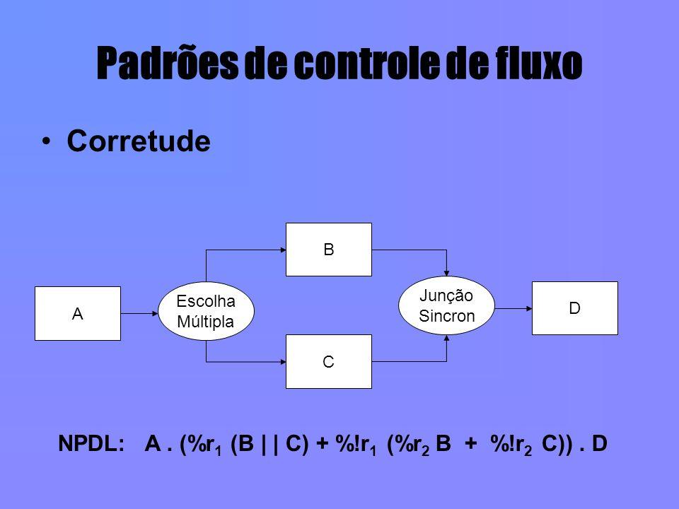 Padrões de controle de fluxo Corretude A B C Escolha Múltipla Junção Sincron D NPDL: A. (%r 1 (B | | C) + %!r 1 (%r 2 B + %!r 2 C)). D