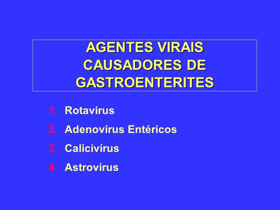 1.Rotavirus 2.Adenovirus Entéricos 3.Calicivírus 4.Astrovírus