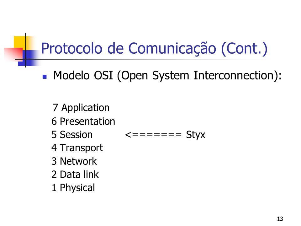 13 Protocolo de Comunicação (Cont.) Modelo OSI (Open System Interconnection): 7 Application 6 Presentation 5 Session <======= Styx 4 Transport 3 Netwo