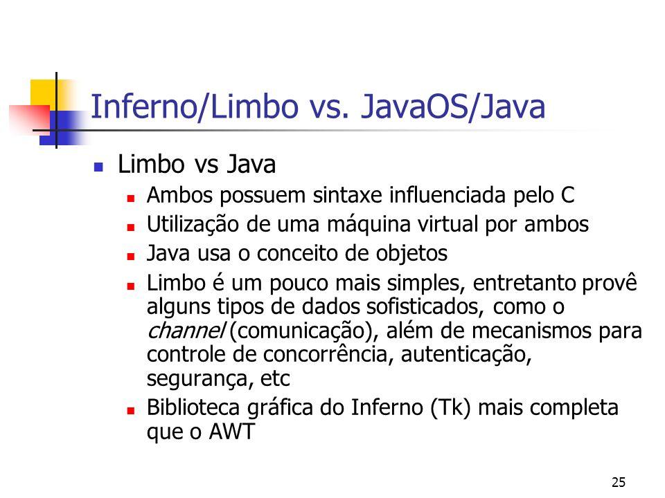 25 Inferno/Limbo vs. JavaOS/Java Limbo vs Java Ambos possuem sintaxe influenciada pelo C Utilização de uma máquina virtual por ambos Java usa o concei