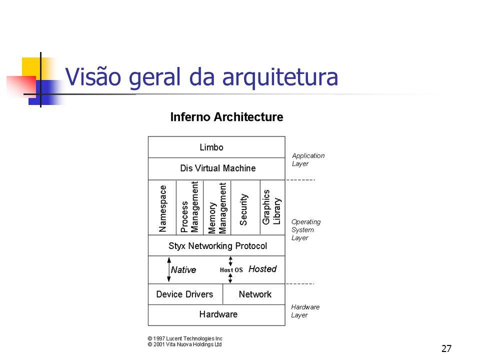27 Visão geral da arquitetura