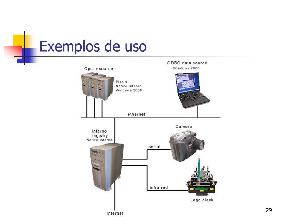 29 Exemplos de uso