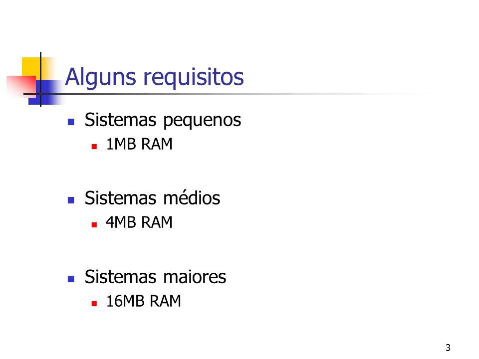 3 Alguns requisitos Sistemas pequenos 1MB RAM Sistemas médios 4MB RAM Sistemas maiores 16MB RAM