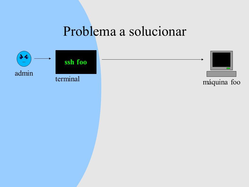 Problema a solucionar admin ssh foo máquina foo terminal