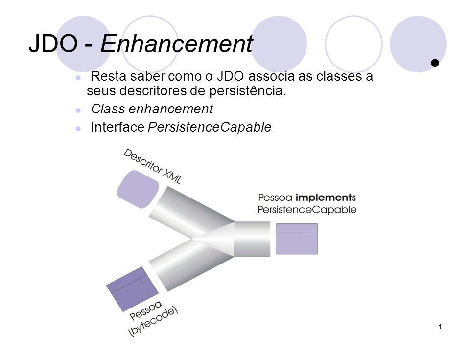 1 JDO - Enhancement Resta saber como o JDO associa as classes a seus descritores de persistência.