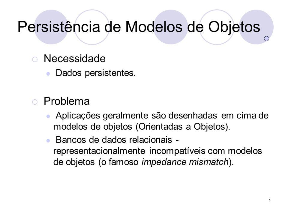 1 Persistência de Modelos de Objetos (cont.) Resultado Quilos de código são necessários para realizar o mapeamento Objeto-Relacional direto e inverso.