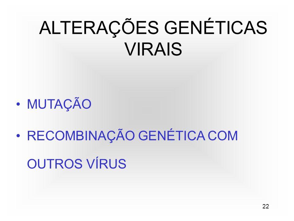 22 ALTERAÇÕES GENÉTICAS VIRAIS MUTAÇÃO RECOMBINAÇÃO GENÉTICA COM OUTROS VÍRUS