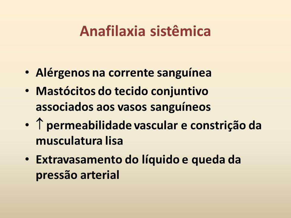 Manifestações clínicas Sistêmicas - choque anafilático Localizada - rinite alérgica - asma - alergia alimentar - eczema