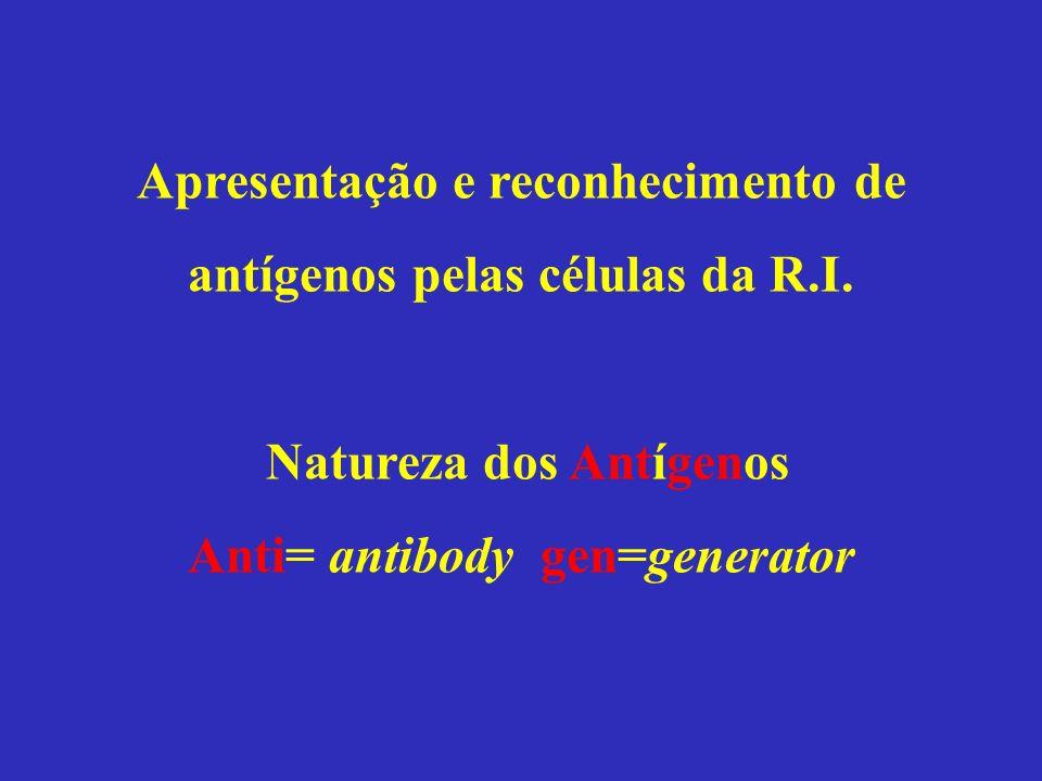 Apresentação e reconhecimento de antígenos pelas células da R.I. Natureza dos Antígenos Anti= antibody gen=generator