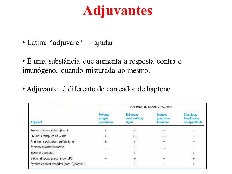 Adjuvantes Latim: adjuvare ajudar É uma substância que aumenta a resposta contra o imunógeno, quando misturada ao mesmo. Adjuvante é diferente de carr