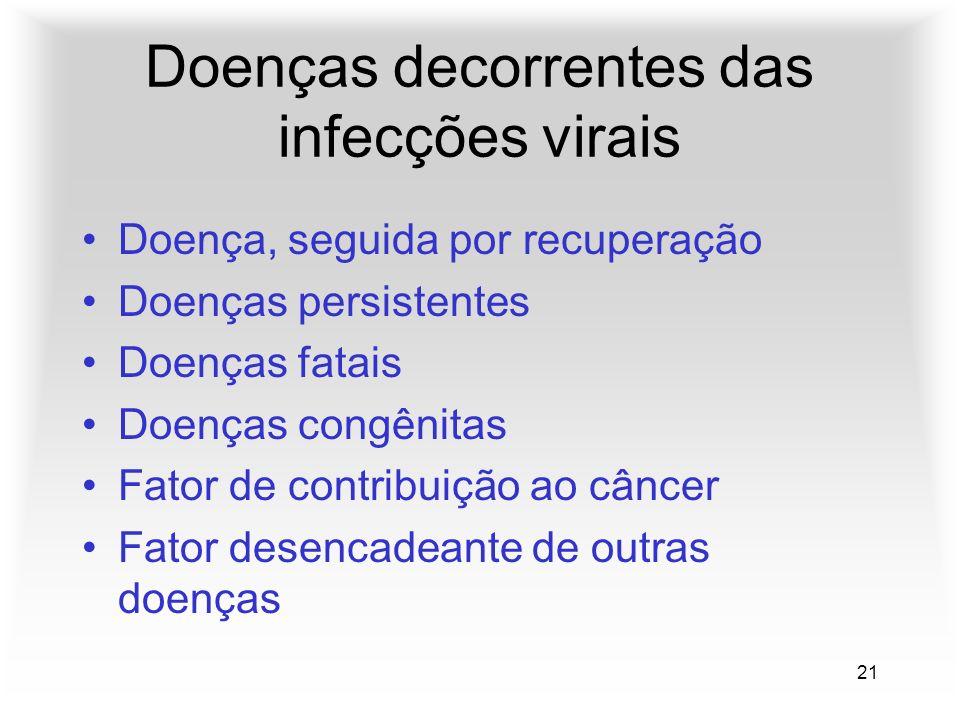 21 Doenças decorrentes das infecções virais Doença, seguida por recuperação Doenças persistentes Doenças fatais Doenças congênitas Fator de contribuição ao câncer Fator desencadeante de outras doenças