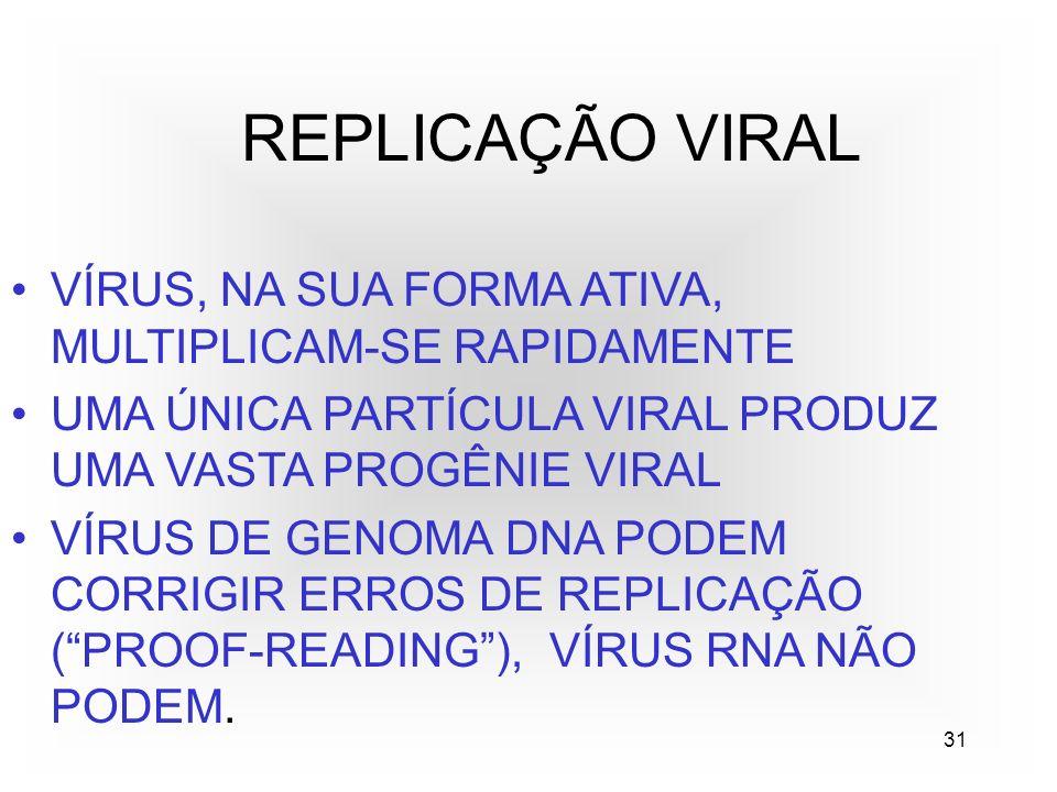 31 REPLICAÇÃO VIRAL VÍRUS, NA SUA FORMA ATIVA, MULTIPLICAM-SE RAPIDAMENTE UMA ÚNICA PARTÍCULA VIRAL PRODUZ UMA VASTA PROGÊNIE VIRAL VÍRUS DE GENOMA DNA PODEM CORRIGIR ERROS DE REPLICAÇÃO (PROOF-READING), VÍRUS RNA NÃO PODEM.