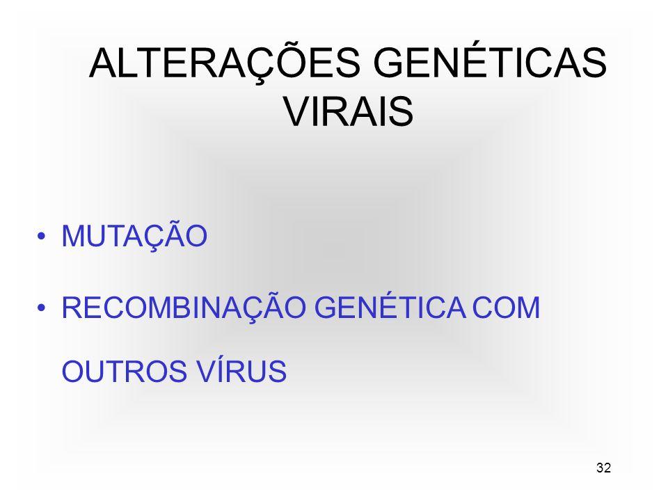 32 ALTERAÇÕES GENÉTICAS VIRAIS MUTAÇÃO RECOMBINAÇÃO GENÉTICA COM OUTROS VÍRUS