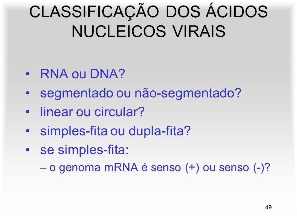 49 RNA ou DNA.segmentado ou não-segmentado. linear ou circular.