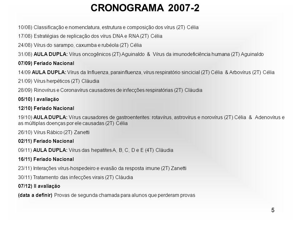 5 10/08) Classificação e nomenclatura, estrutura e composição dos vírus (2T) Célia 17/08) Estratégias de replicação dos vírus DNA e RNA (2T) Célia 24/08) Vírus do sarampo, caxumba e rubéola (2T) Célia 31/08) AULA DUPLA: Vírus oncogênicos (2T) Aguinaldo & Vírus da imunodeficiência humana (2T) Aguinaldo 07/09) Feriado Nacional 14/09 AULA DUPLA: Vírus da Influenza, parainfluenza, vírus respiratório sincicial (2T) Célia & Arbovírus (2T) Célia 21/09) Vírus herpéticos (2T) Cláudia 28/09) Rinovírus e Coronavírus causadores de infecções respiratórias (2T) Cláudia 05/10) I avaliação 12/10) Feriado Nacional 19/10) AULA DUPLA: Vírus causadores de gastroenterites: rotavírus, astrovírus e norovírus (2T) Célia & Adenovírus e as múltiplas doenças por ele causadas (2T) Célia 26/10) Vírus Rábico (2T) Zanetti 02/11) Feriado Nacional 09/11) AULA DUPLA: Vírus das hepatites A, B, C, D e E (4T) Cláudia 16/11) Feriado Nacional 23/11) Interações vírus-hospedeiro e evasão da resposta imune (2T) Zanetti 30/11) Tratamento das infecções virais (2T) Cláudia 07/12) II avaliação (data a definir) Provas de segunda chamada para alunos que perderam provas CRONOGRAMA 2007-2