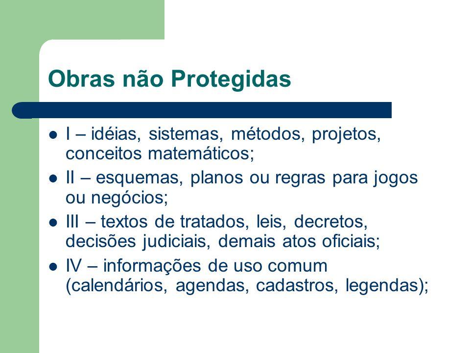 Obras não Protegidas I – idéias, sistemas, métodos, projetos, conceitos matemáticos; II – esquemas, planos ou regras para jogos ou negócios; III – tex
