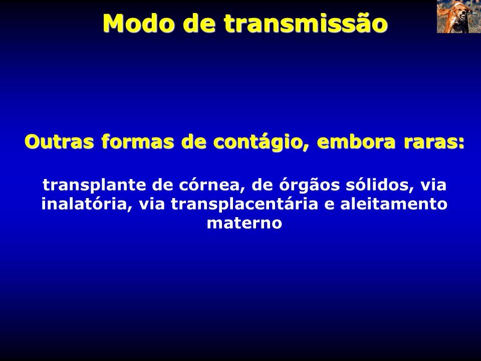 Modo de transmissão Modo de transmissão Outras formas de contágio, embora raras: transplante de córnea, de órgãos sólidos, via inalatória, via transpl