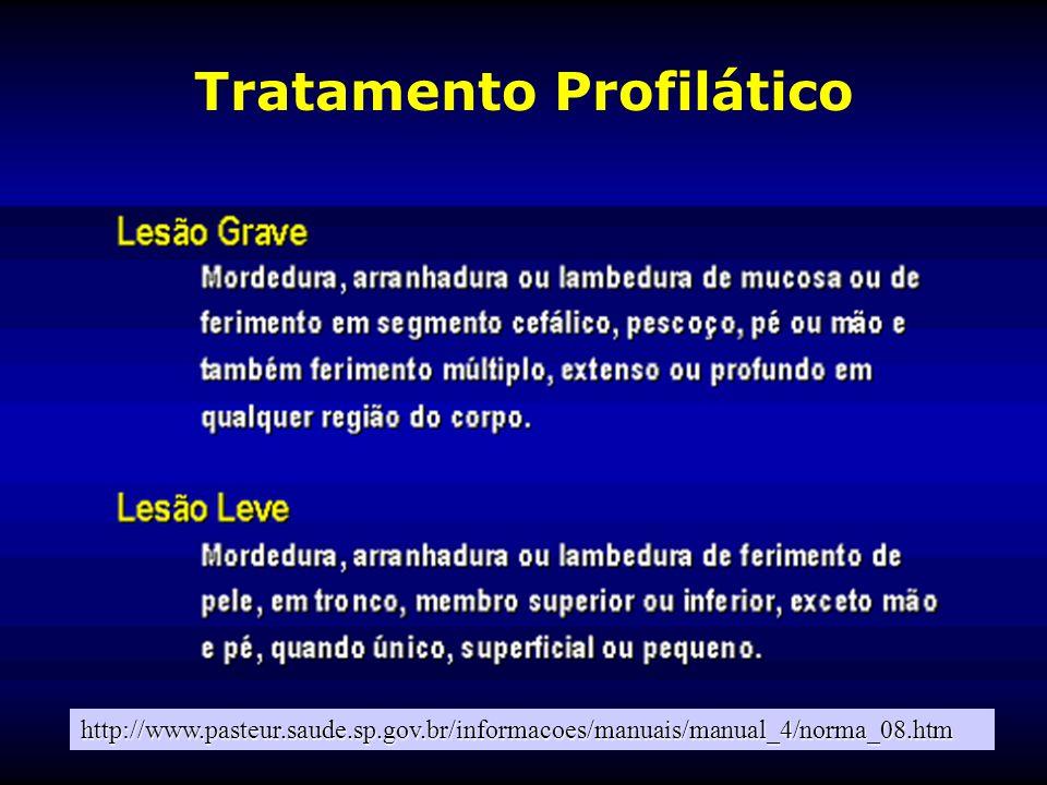 Tratamento Profilático http://www.pasteur.saude.sp.gov.br/informacoes/manuais/manual_4/norma_08.htm