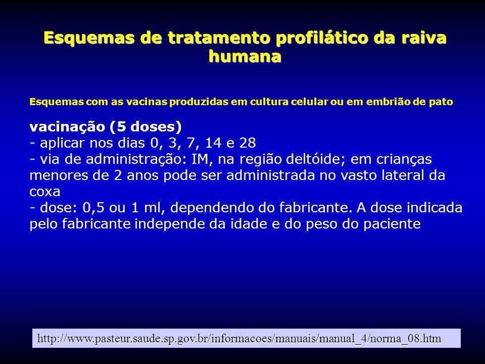 Esquemas de tratamento profilático da raiva humana Esquemas com as vacinas produzidas em cultura celular ou em embrião de pato vacinação (5 doses) - a