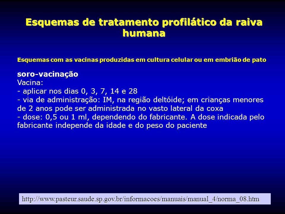 Esquemas de tratamento profilático da raiva humana Esquemas com as vacinas produzidas em cultura celular ou em embrião de pato soro-vacinação Vacina:
