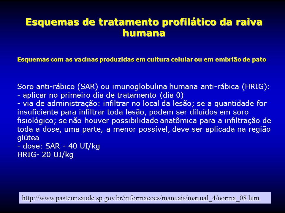 Esquemas de tratamento profilático da raiva humana Esquemas com as vacinas produzidas em cultura celular ou em embrião de pato Soro anti-rábico (SAR)