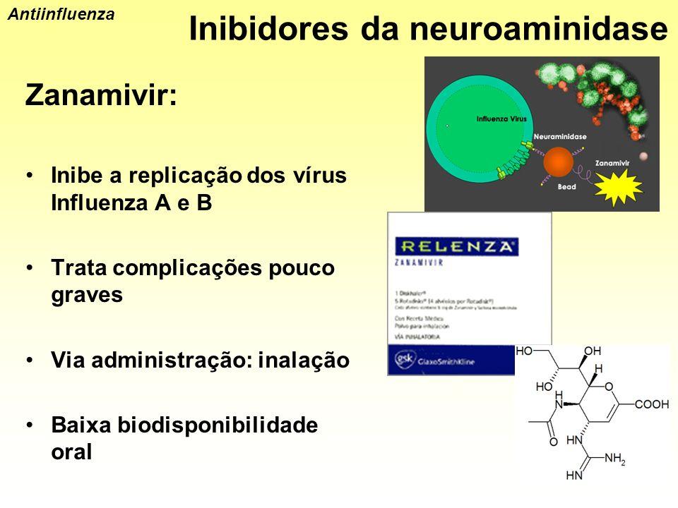 Zanamivir: Inibe a replicação dos vírus Influenza A e B Trata complicações pouco graves Via administração: inalação Baixa biodisponibilidade oral Inib