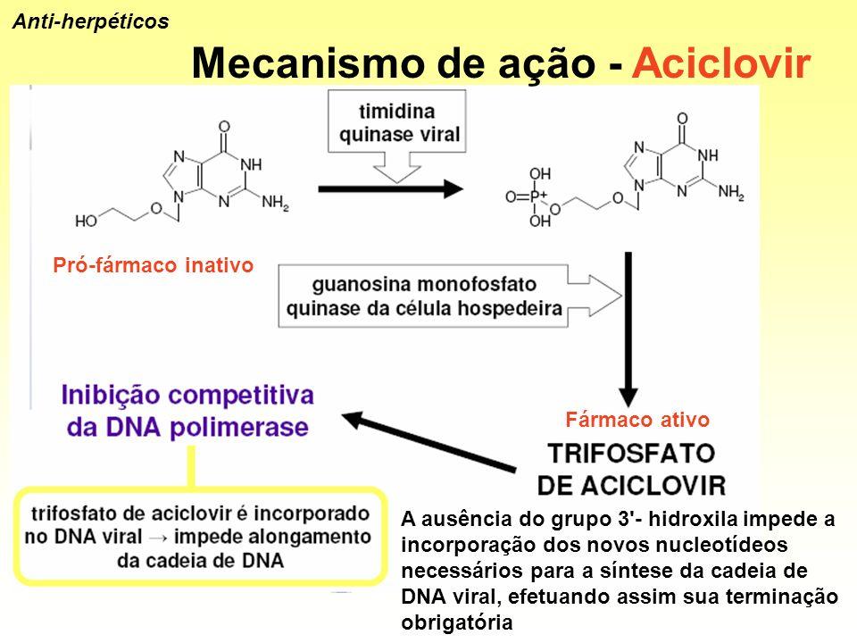 Mecanismo de ação - Aciclovir Anti-herpéticos Pró-fármaco inativo Fármaco ativo A ausência do grupo 3'- hidroxila impede a incorporação dos novos nucl