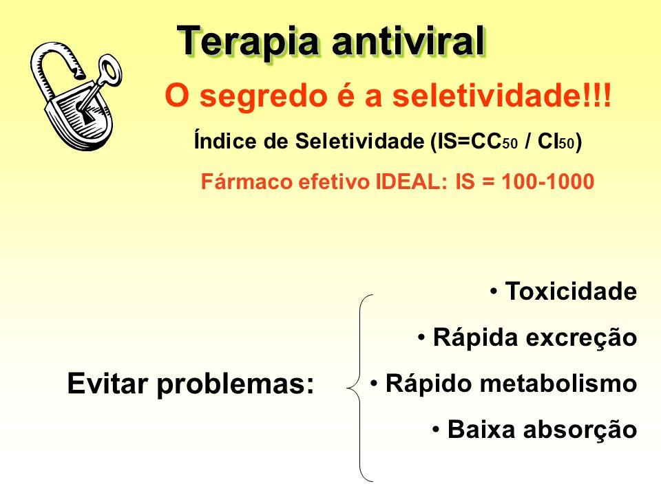 O segredo é a seletividade!!! Índice de Seletividade (IS=CC 50 / CI 50 ) Toxicidade Rápida excreção Rápido metabolismo Baixa absorção Terapia antivira