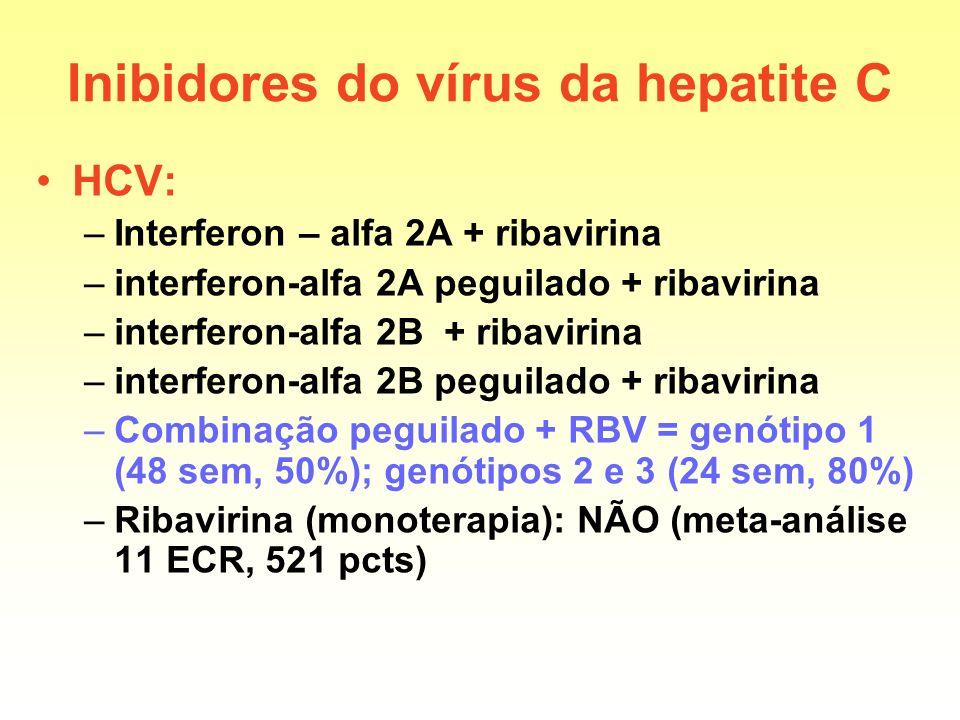 Inibidores do vírus da hepatite C HCV: –Interferon – alfa 2A + ribavirina –interferon-alfa 2A peguilado + ribavirina –interferon-alfa 2B + ribavirina