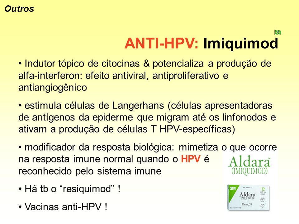 ANTI-HPV: Imiquimod Outros Indutor tópico de citocinas & potencializa a produção de alfa-interferon: efeito antiviral, antiproliferativo e antiangiogê