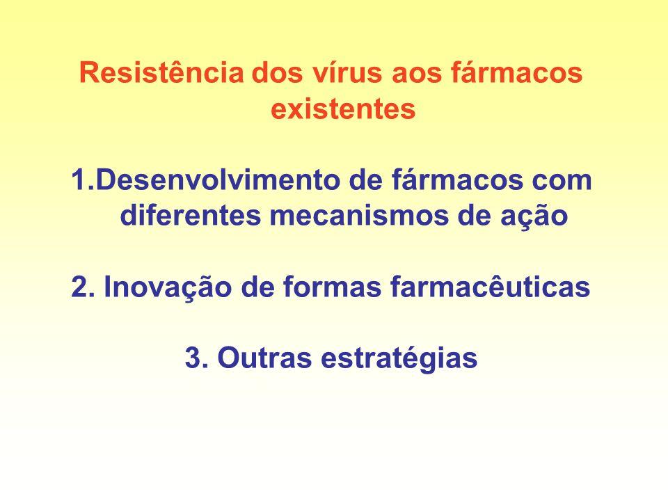 Resistência dos vírus aos fármacos existentes 1.Desenvolvimento de fármacos com diferentes mecanismos de ação 2. Inovação de formas farmacêuticas 3. O