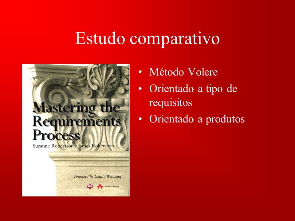 Estudo comparativo Não é um método Orientado a boas práticas Orientado a processos