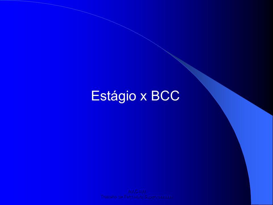 MAC 499 Trabalho de Formatura Supervisionado Disciplinas de maior utilidade no estágio Curso BCC - MAC110/MAC122 – Introdução à Computação - MAC446 – Introdução à Interação Homem - Computação - MAC323 - Estrutura de Dados - MAC332 – Engenharia de Software - MAC426 – Sistemas de Banco de Dados