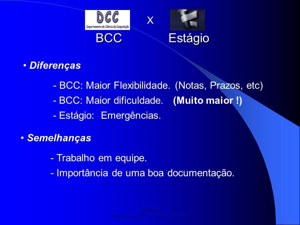 MAC 499 Trabalho de Formatura Supervisionado Estágio x BCC