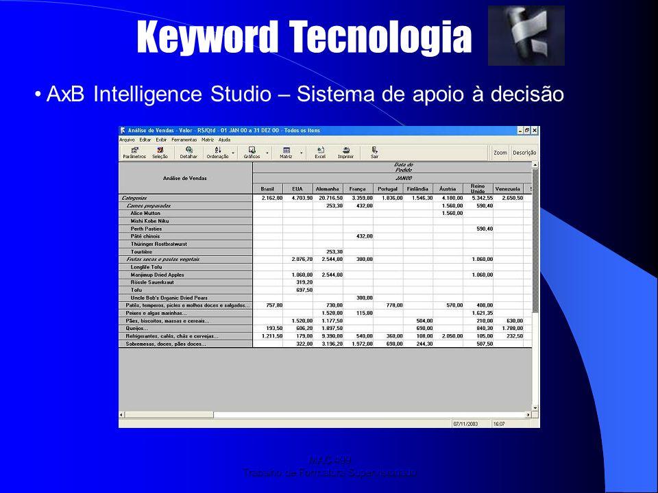 MAC 499 Trabalho de Formatura Supervisionado Keyword Tecnologia AxB Intelligence Studio – Sistema de apoio à decisão