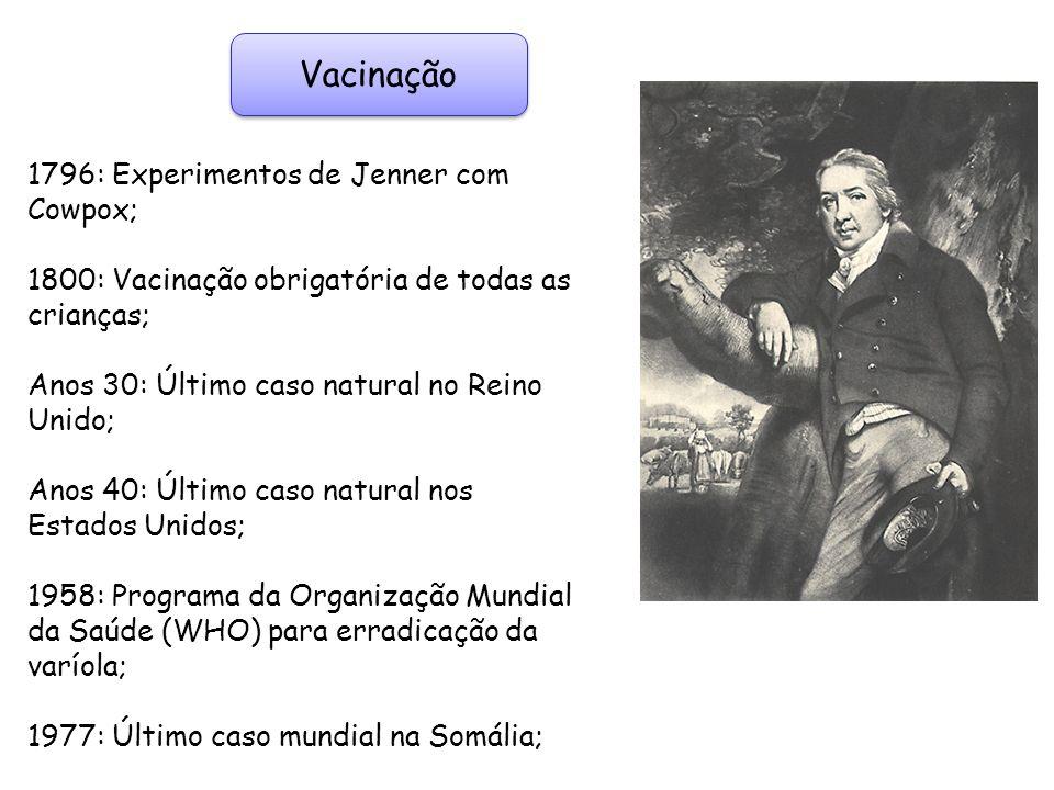 1796: Experimentos de Jenner com Cowpox; 1800: Vacinação obrigatória de todas as crianças; Anos 30: Último caso natural no Reino Unido; Anos 40: Últim