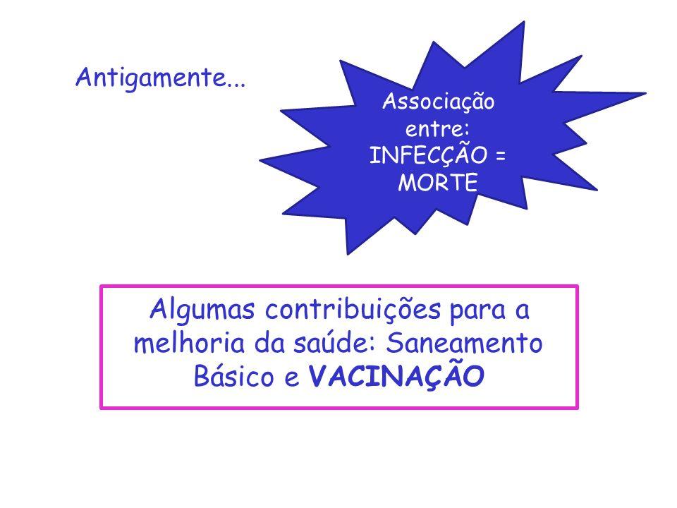 Antigamente... Algumas contribuições para a melhoria da saúde: Saneamento Básico e VACINAÇÃO Associação entre: INFECÇÃO = MORTE